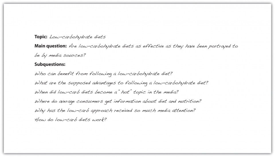 022 Research Paper Education Topic Wondrous Suggestions Ideas 960