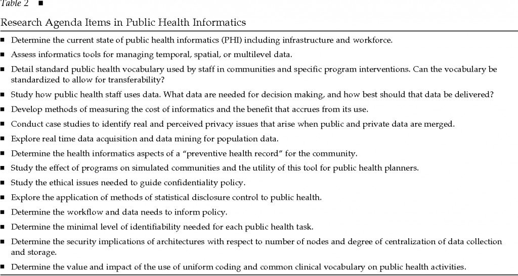 022 Research Paper Table2 Health Informatics Stunning Topics Large
