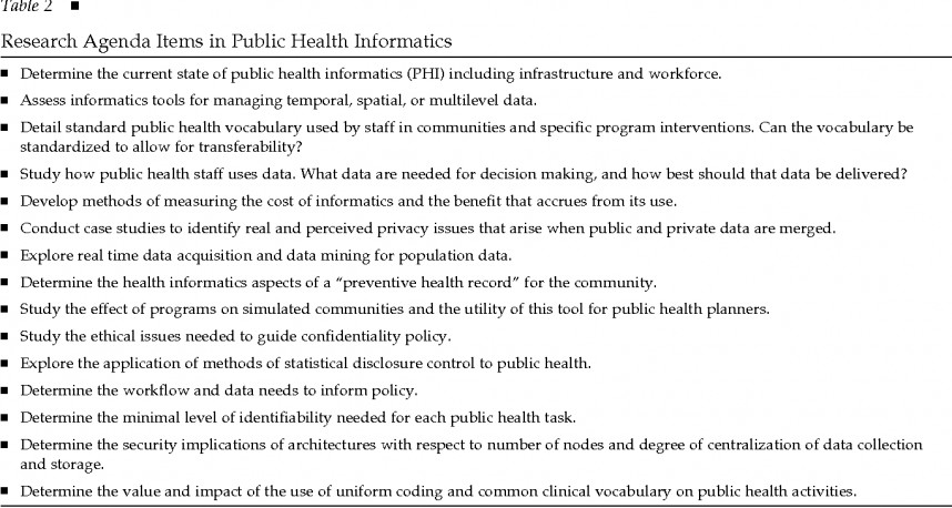 022 Research Paper Table2 Health Informatics Stunning Topics