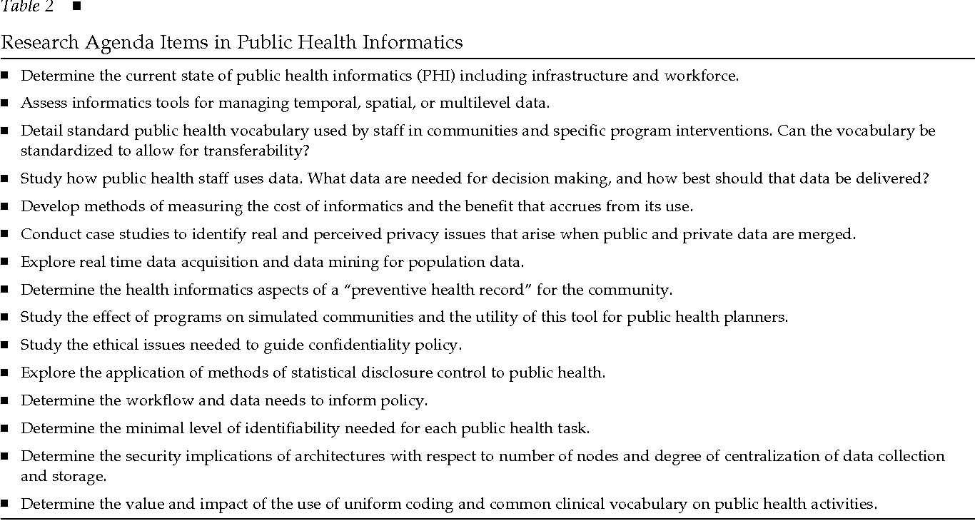 022 Research Paper Table2 Health Informatics Stunning Topics Full