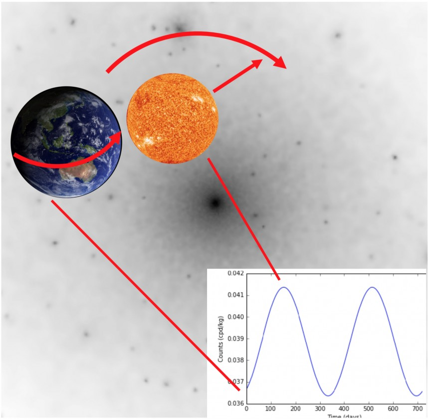 023 Dm Image Research Paper Astronomy Topics Incredible For Interesting