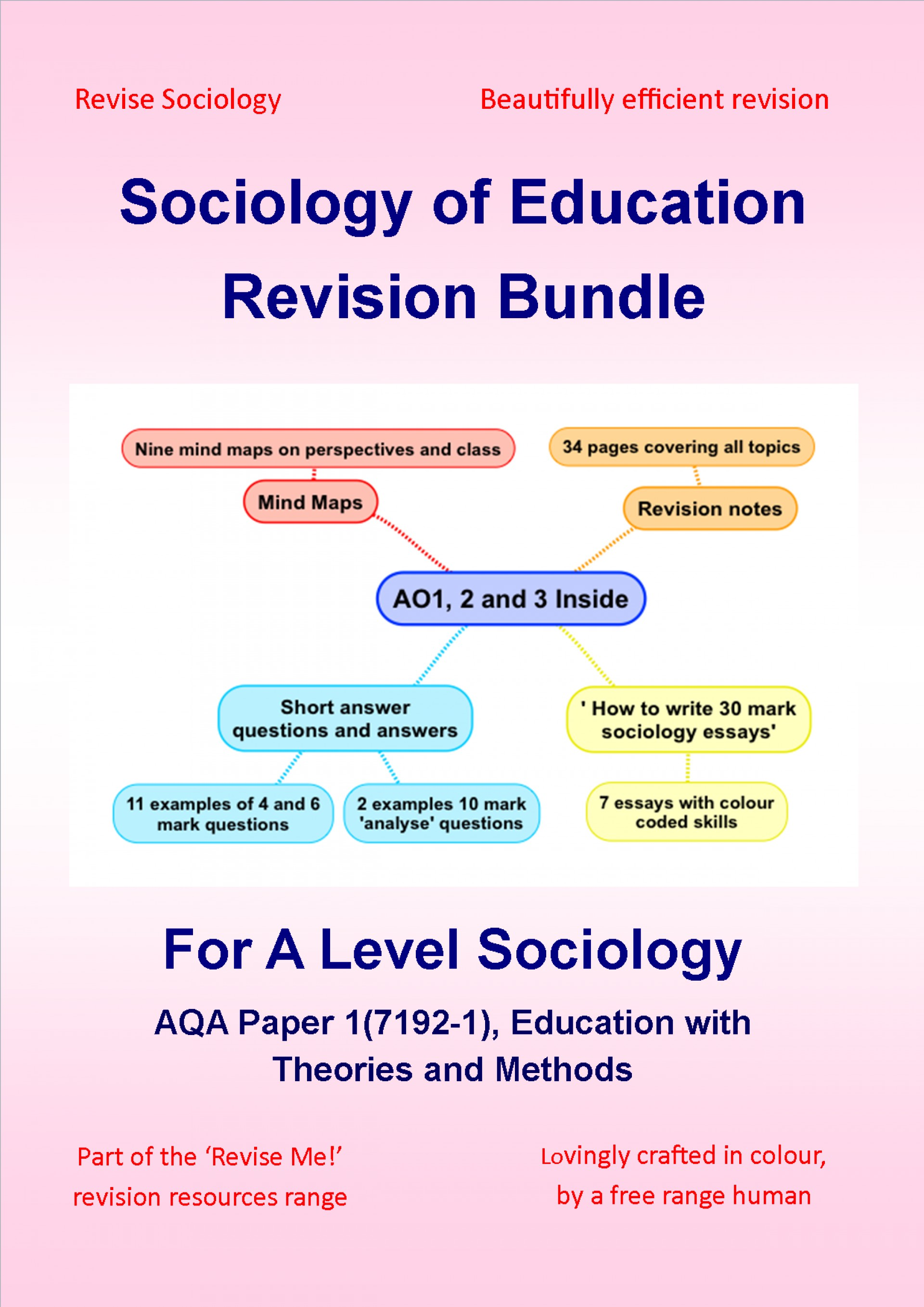 023 Education Revision Bundle Coverw212 Research Paper Best Sociology Top Topics 1920