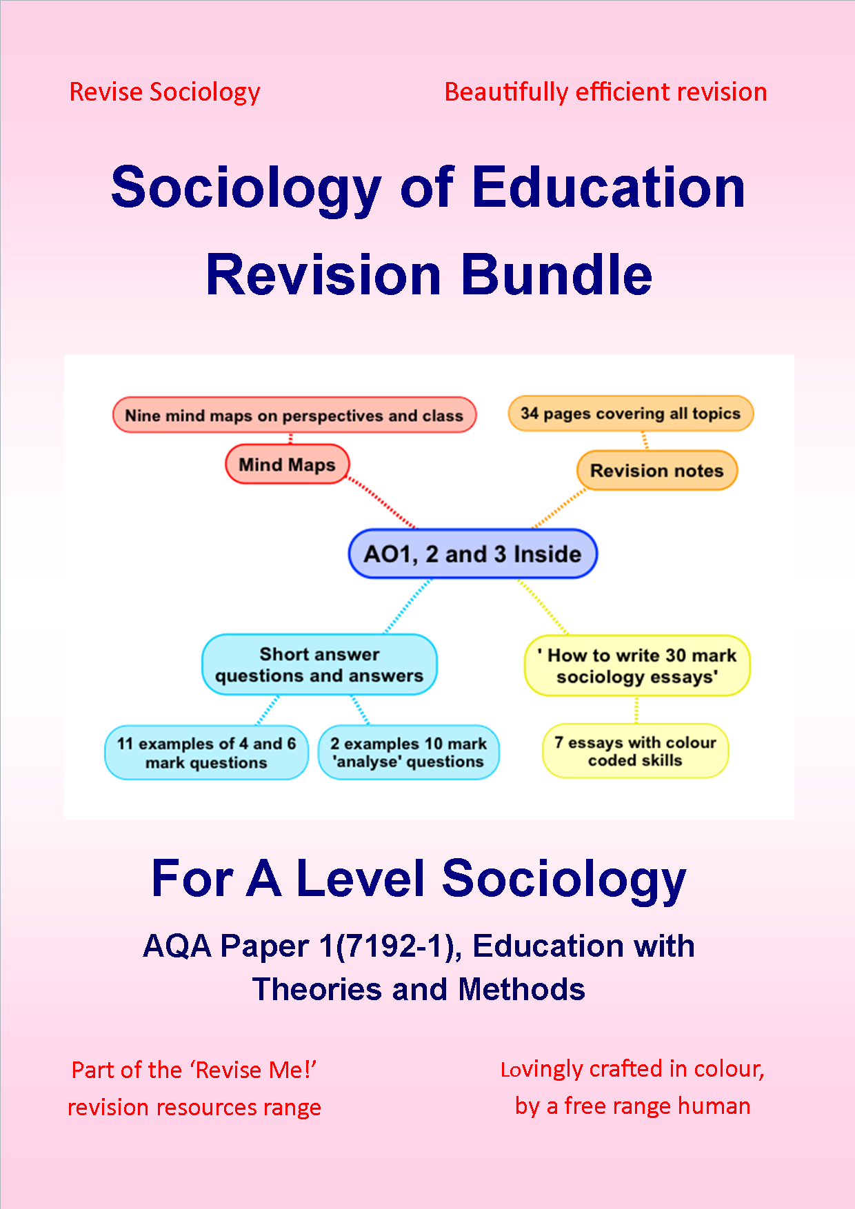 023 Education Revision Bundle Coverw212 Research Paper Best Sociology Top Topics Full