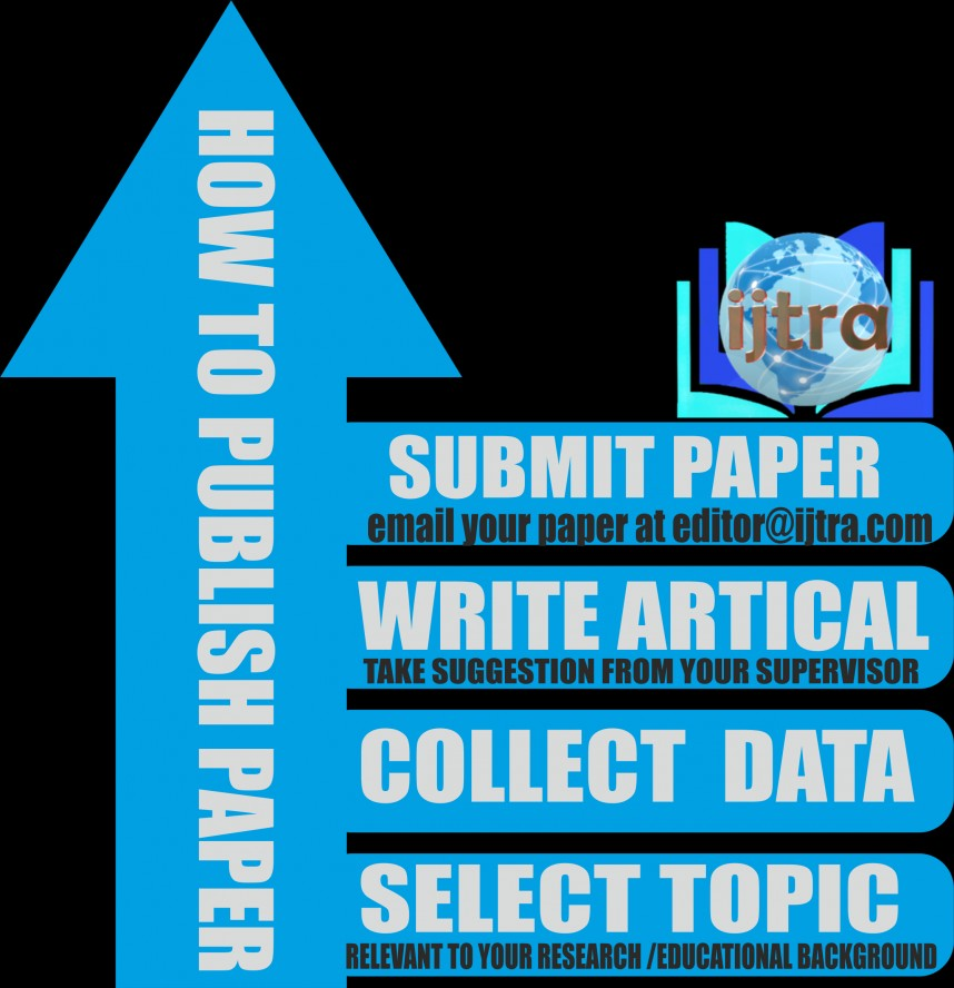 023 Ijtra Author Ins Research Paper Breathtaking Editor Editorial Software