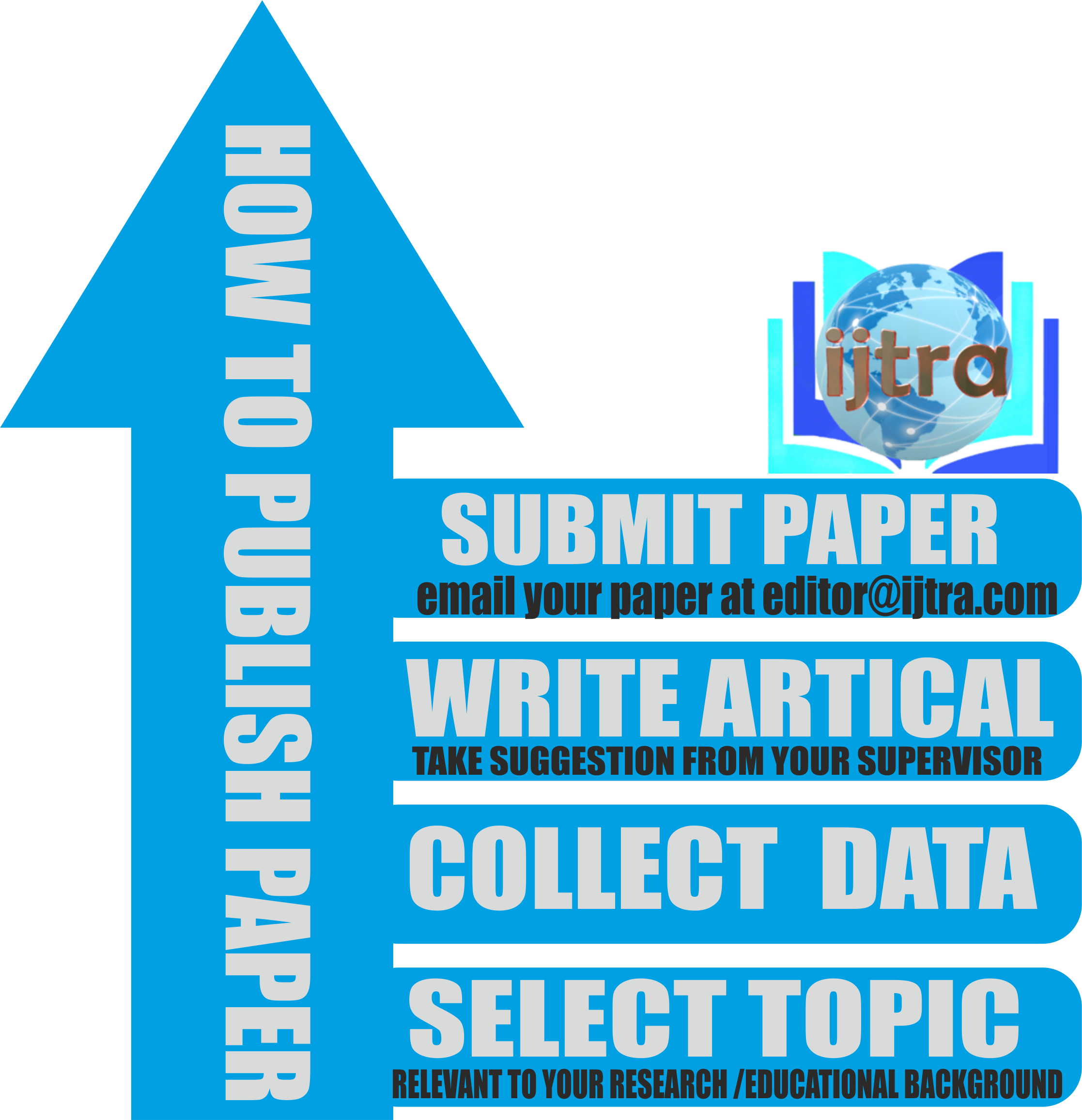 023 Ijtra Author Ins Research Paper Breathtaking Editor Free Editing Software On Text Full