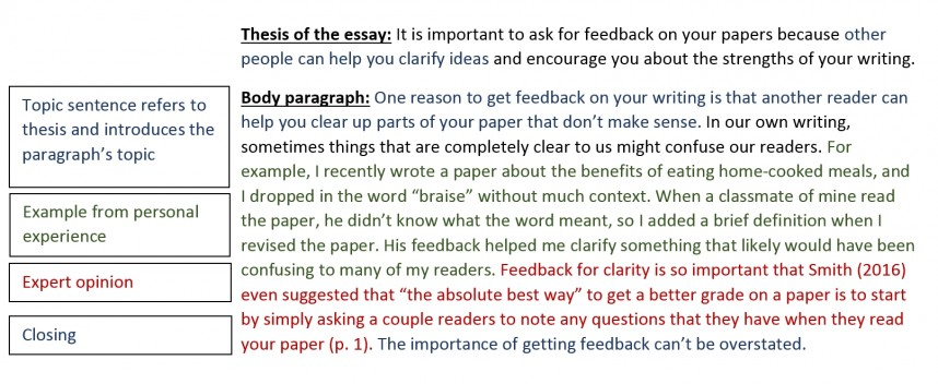 023 Mla Research Paper Introduction Paragraph Body Paragraphs Writing Your Guides At Eastern With Regard To Rare