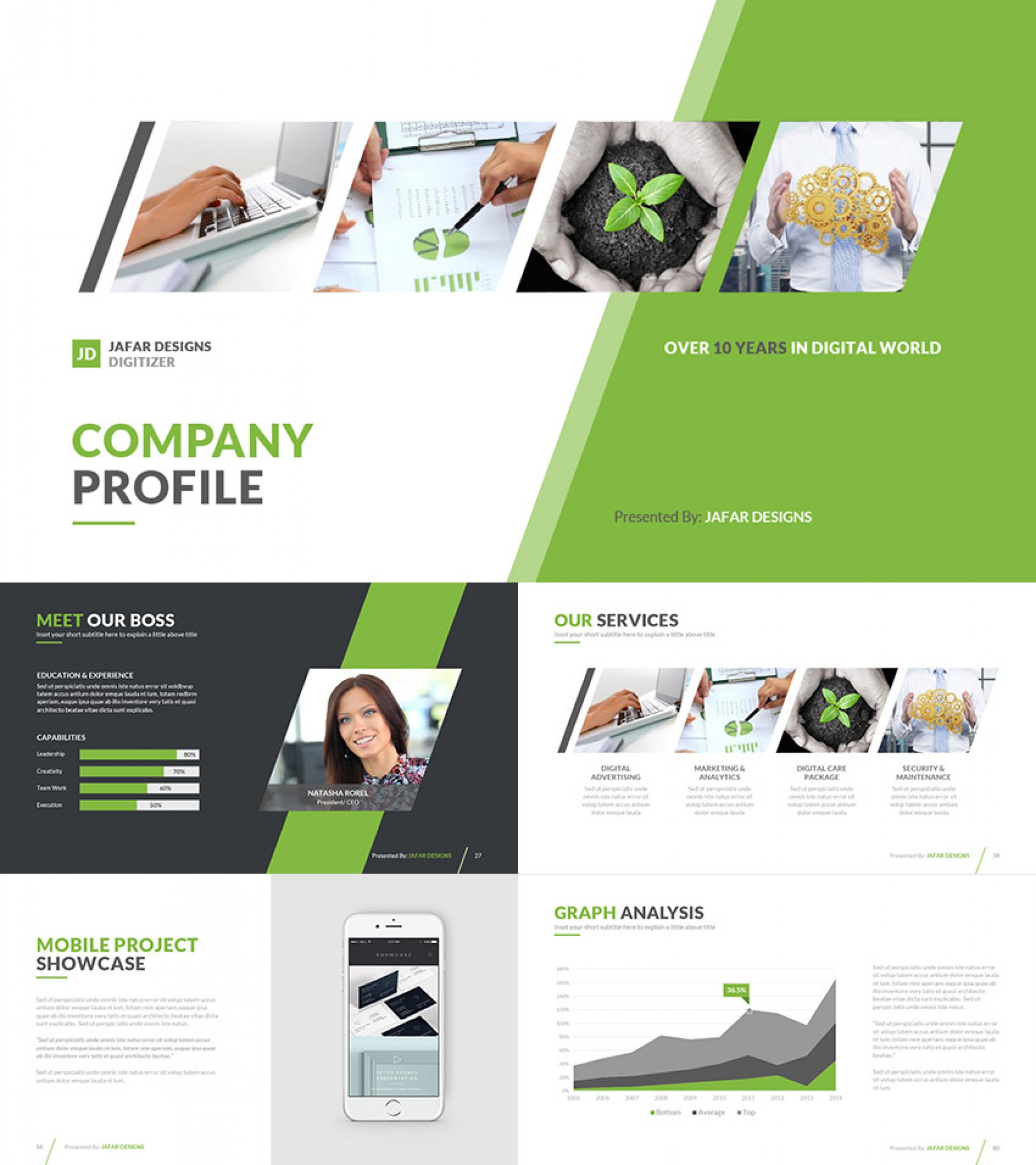 024 Company Profile Health Ppt Template Templates For Research Paper Phenomenal Presentation Powerpoint Format 1920