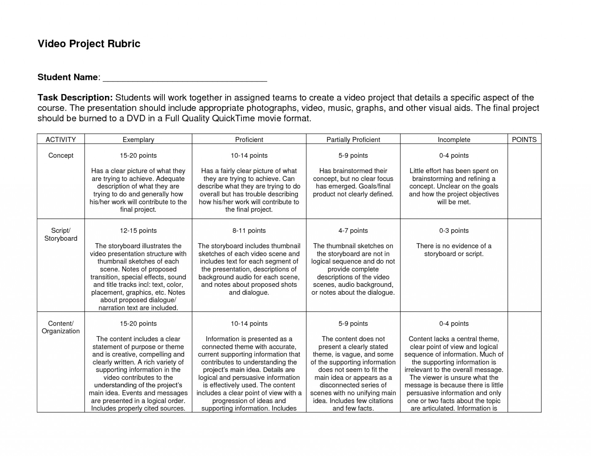 024 High School History Research Paper Rubric Formidable 1920