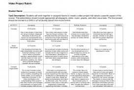 024 High School History Research Paper Rubric Formidable