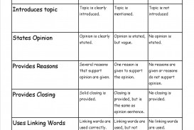 024 Middle School Research Paper Rubric 4th Grade Writing Dreaded Science Fair