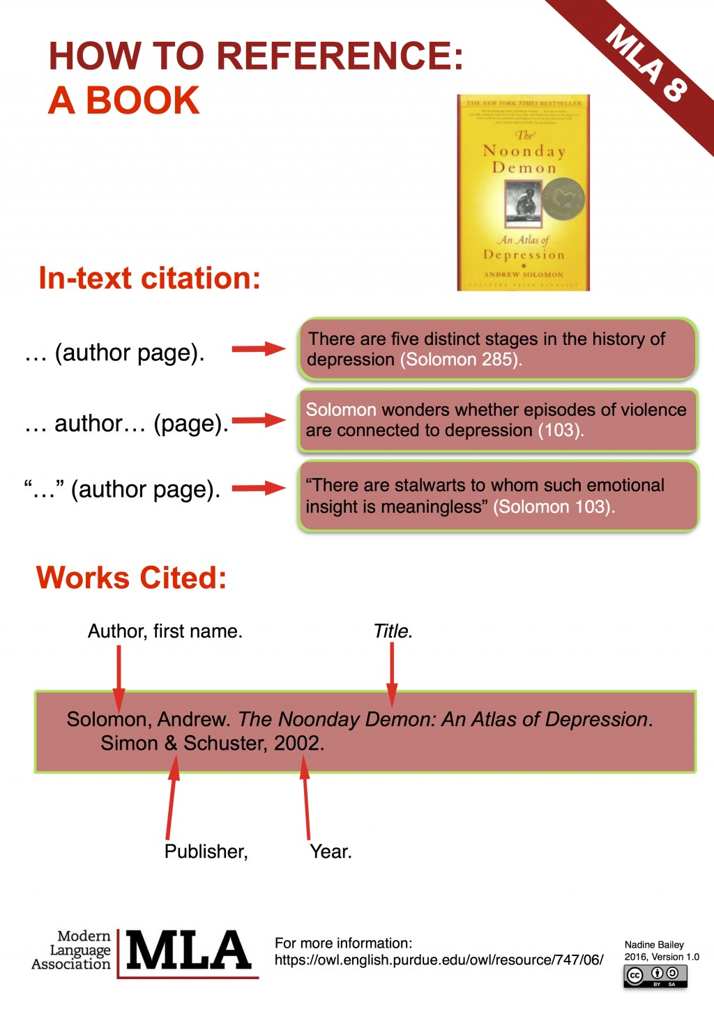 024 Research Paper Mla Citation Mla8 Book English Impressive 8 Easybib Website Search Generator In Text Cheat Sheet Large