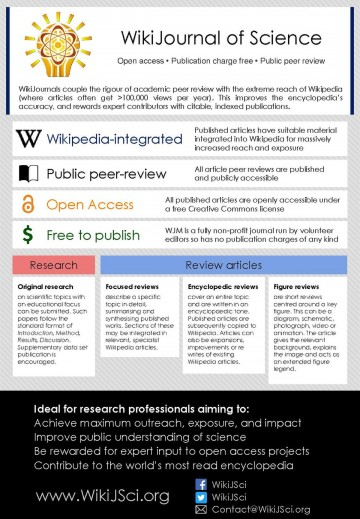 026 Page1 1200px Wikijournal Of Science Poster Pdf Research Paper Data Sensational Papers 2018 360