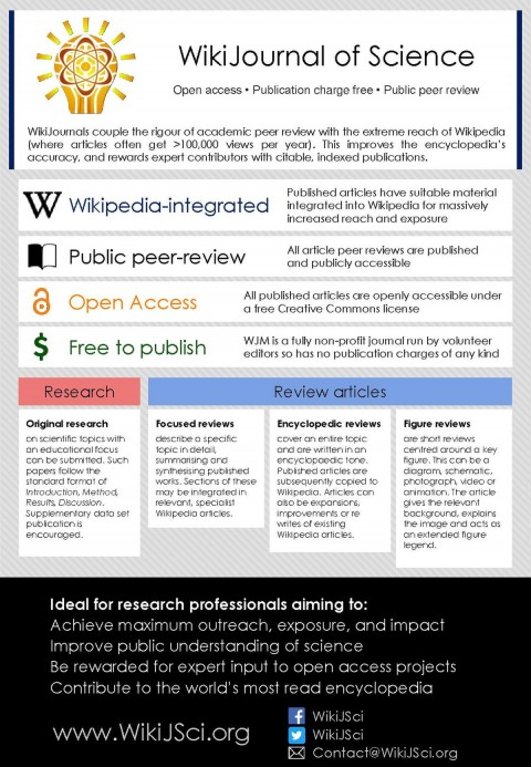 026 Page1 1200px Wikijournal Of Science Poster Pdf Research Paper Data Sensational Papers 2018 480