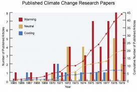 027 Research Paper Climate Change Topics Figure Awesome