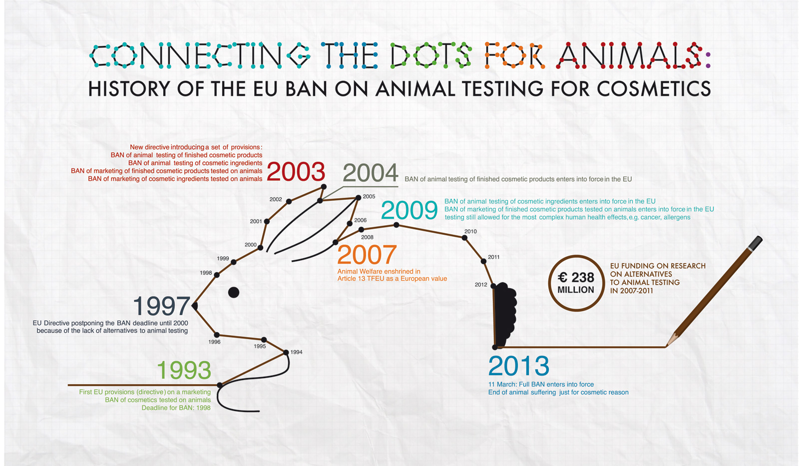027 Research Paper Eu Cosmetic Ban History Animal Testing Wonderful Introduction Full