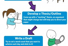 027 Writing Toolkit Infographic Free Download Researchs On Education Stunning Research Papers