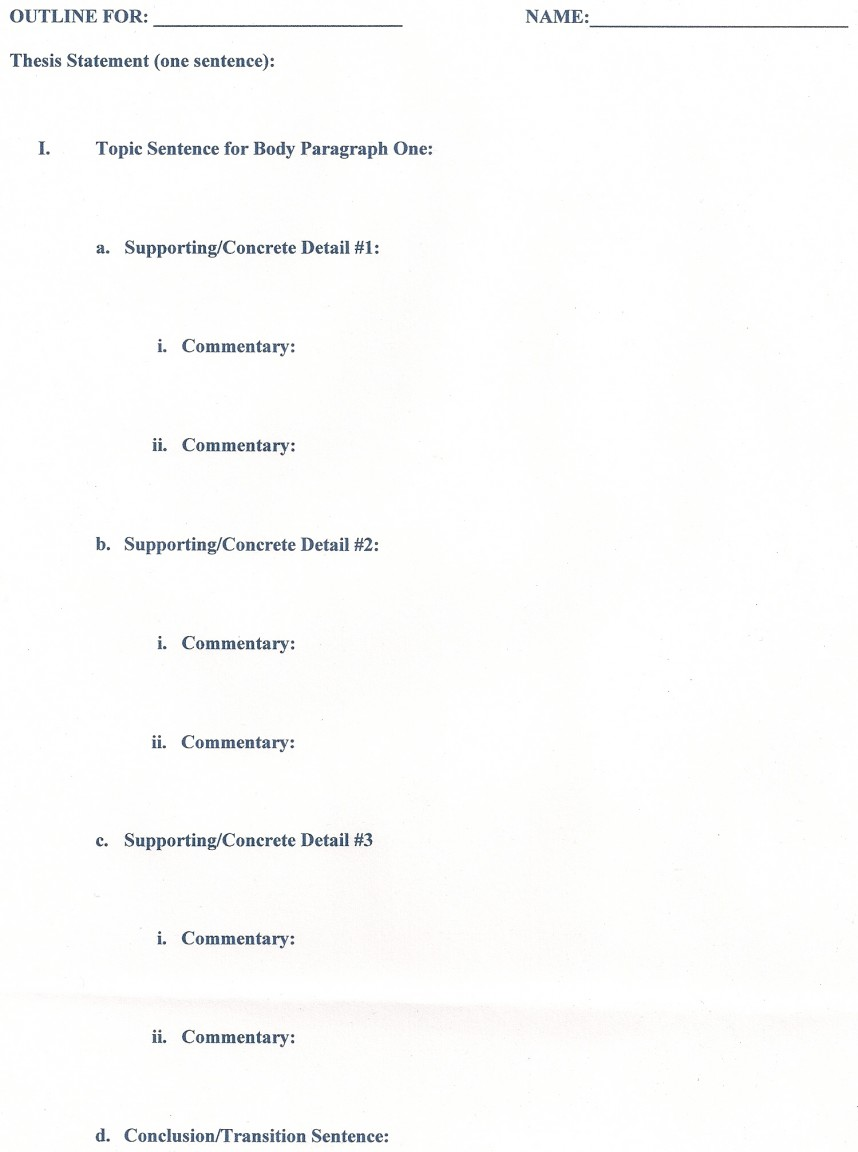 029 Research Paper Formats Outline Singular Common Format Apa Template 868